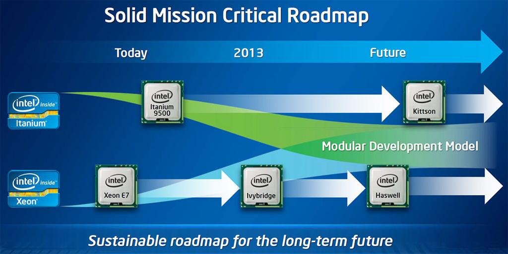 data_rumor_INTC_Roadmap_Xeon_Itanium