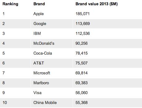 data_news_apple_1_brand