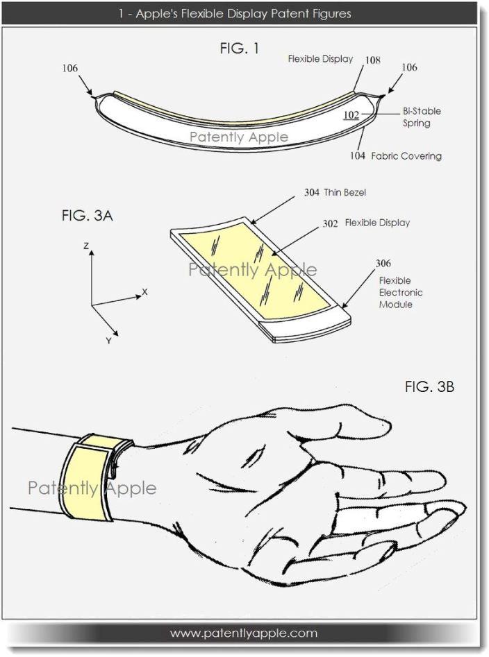 data_rumor_apple_wristwatch_patent
