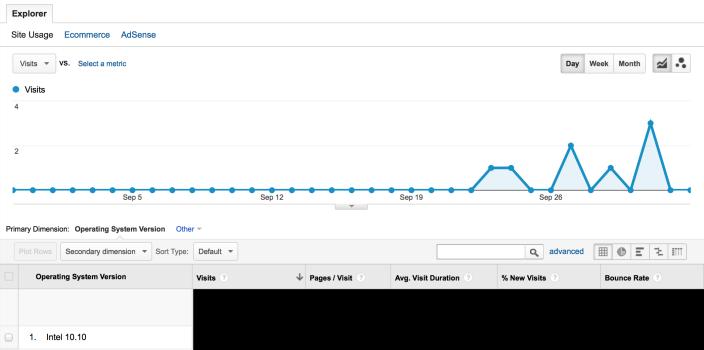data_rumor_analytics
