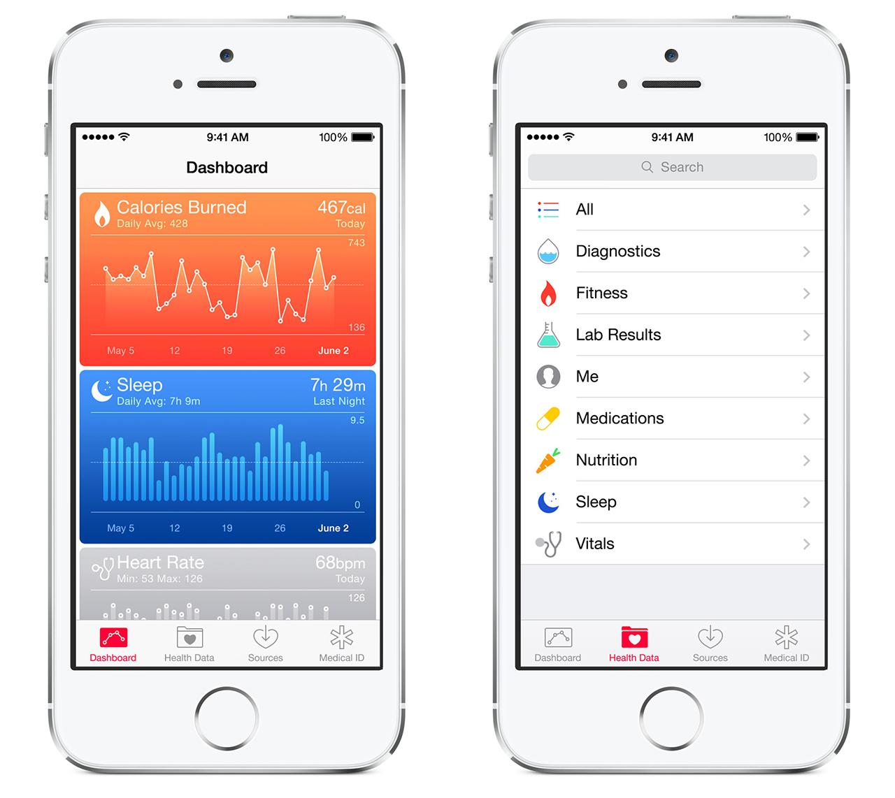 data_news_health_screen_health_2x