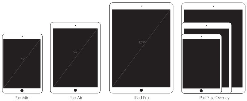 data-news-1442285504-1389795418_iPads2014b