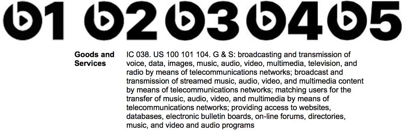 data-news-beats_radios_trademark