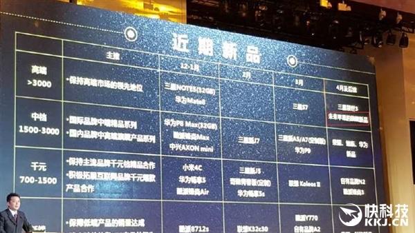 data-news-chinamobileiphone6c