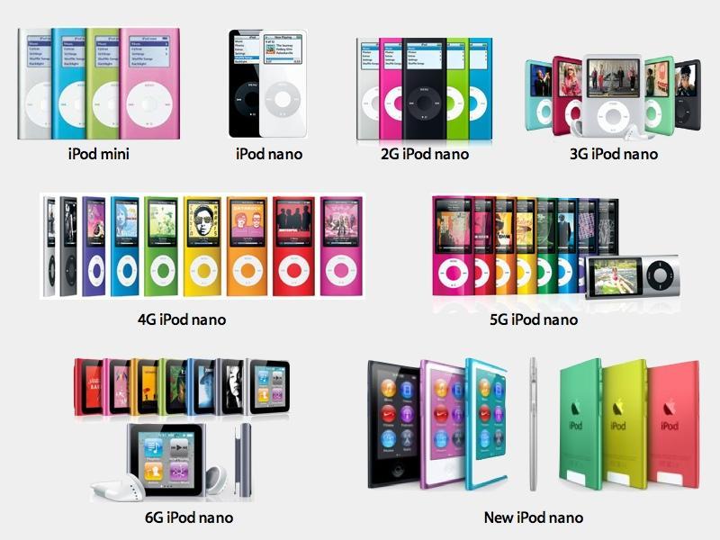 apple-ipad-watch2